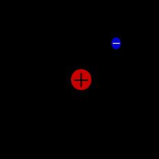 Átomo de hidrógeno